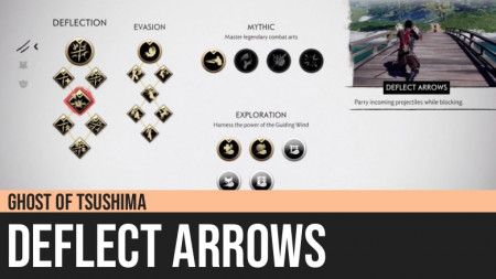 Ghost of Tsushima: Deflect Arrows